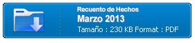 Recuento de Hechos Políticos, Sociales y Económicos - Marzo 2013