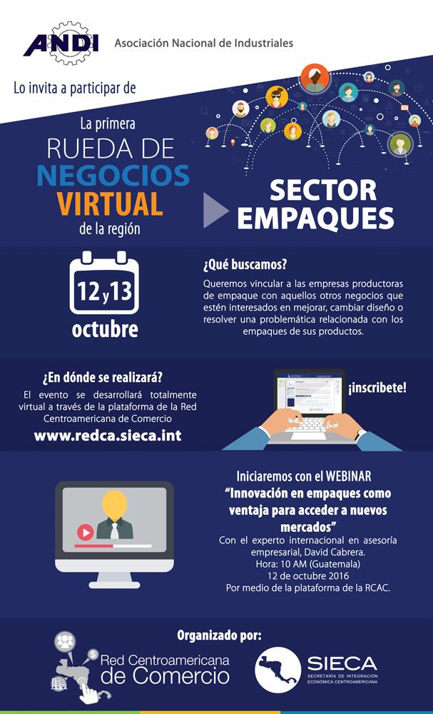 Rueda de negocios virtual en Centroamérica